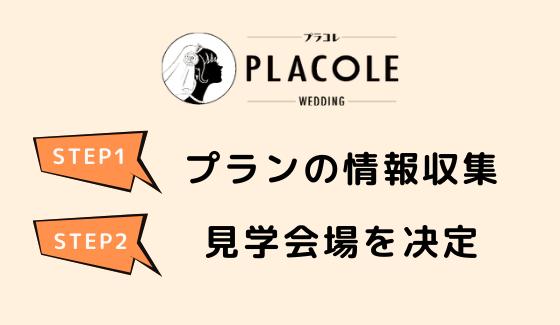 プラコレ プランの情報収集→見学会場を决定